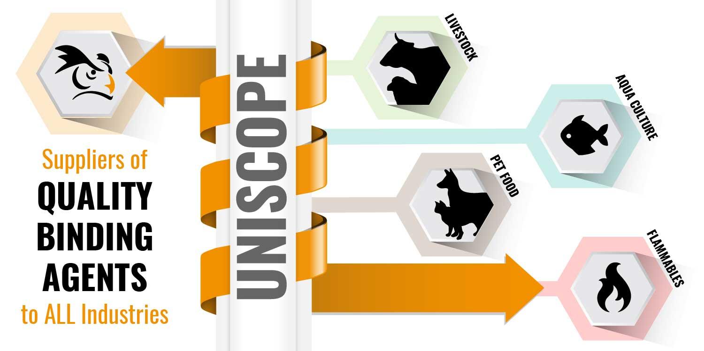 Uniscope Euro Ltd providers of bulk amounts of binding agents